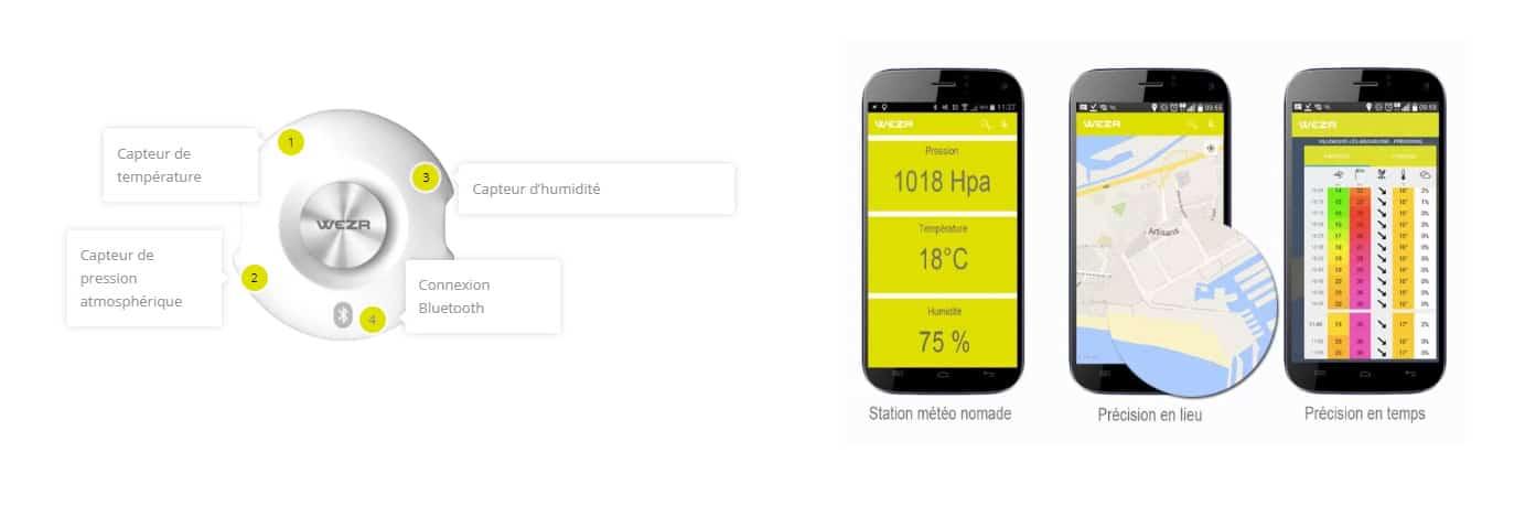 L'application mobile WEZR