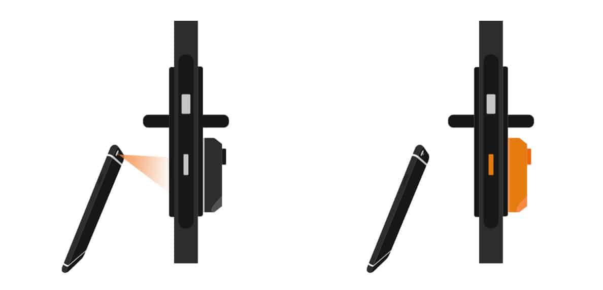 Bright Lock utilise le Lifi permettant l'ouverture de sa serrure par la lumière